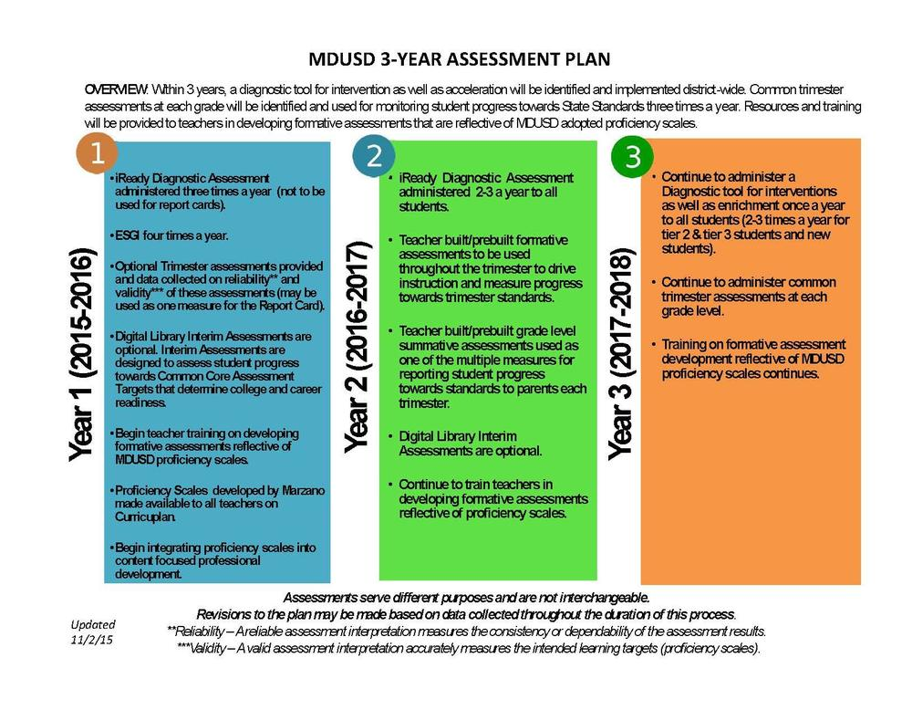 3 year Assessment Plan.jpg